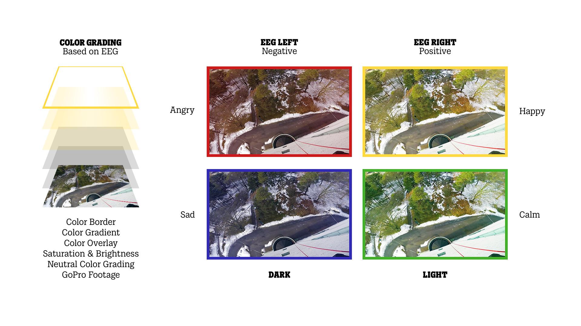 tele2_case_slides_colorgrading
